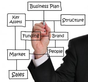 3-4-year-restaurant-business-plan